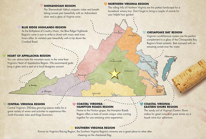 Virginia Wine Regions