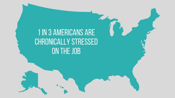 americans chronically stressed on the job