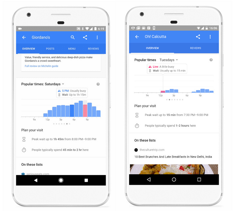 Google's new service giving customers access to live wait times -image via  Fone Arena