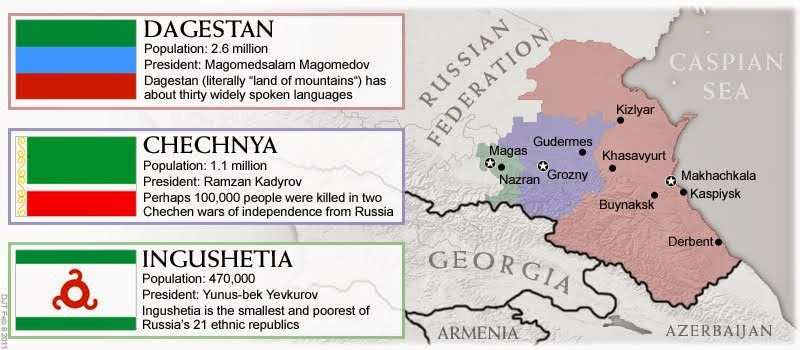 Quick Facts On Three Of Russia's Most Unstable Republics