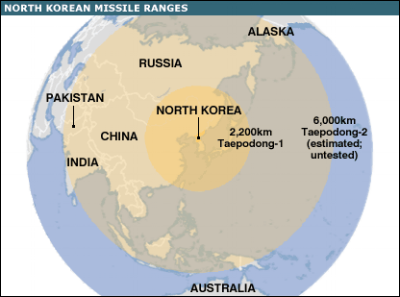 Not that anyone seems to care, but North Korea can now target almost all of Asia too.
