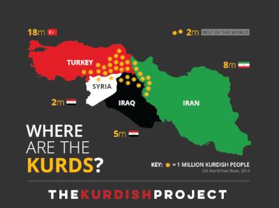 kurds.png