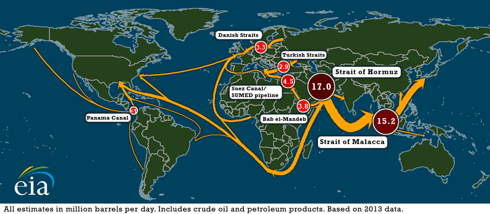 Tens of millions of barrels of oil pass through the Middle East every day.
