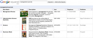 "Google Squared Search of ""Management Journals"""
