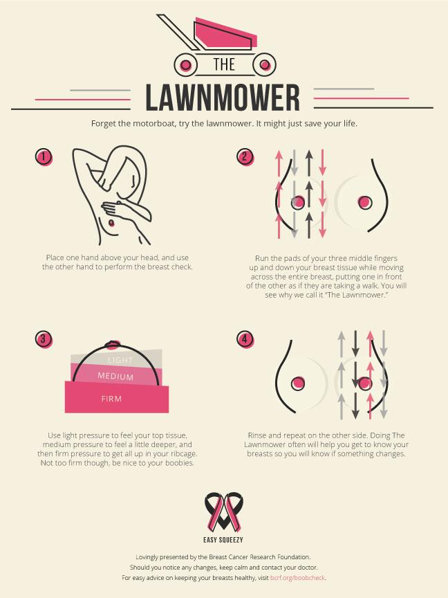 Medicalposter_lawnmower.jpg