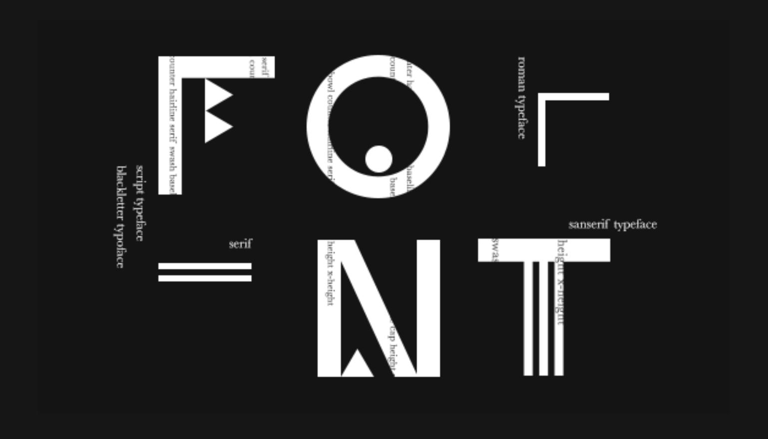 「換個字體差那麼多嗎?」設計師告訴你字體的選用撇步