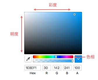 Sketch 3 檢色器