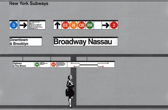 1970年,設計過後的紐約地鐵指標,圖片出自 MTA(大都會捷運局)