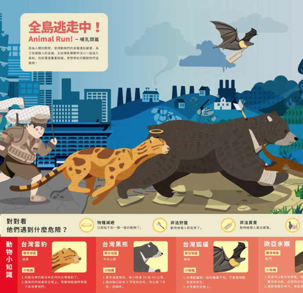 「全島逃走中!」台灣特有種動物- 哺乳類(資料來源:維基百科)