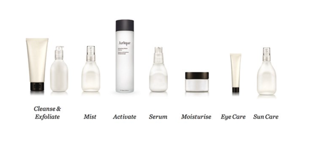 A day in the life of my skin care routine. Image: jurlique.com.au