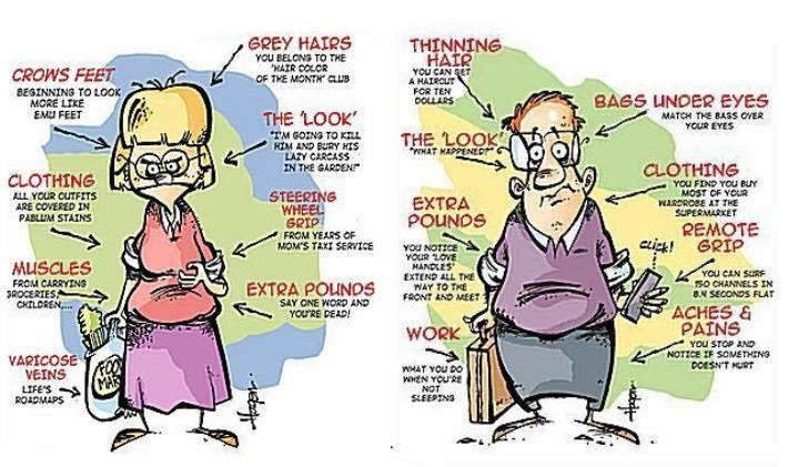 Gender & Ageing - Biological ageing differences between the sexes