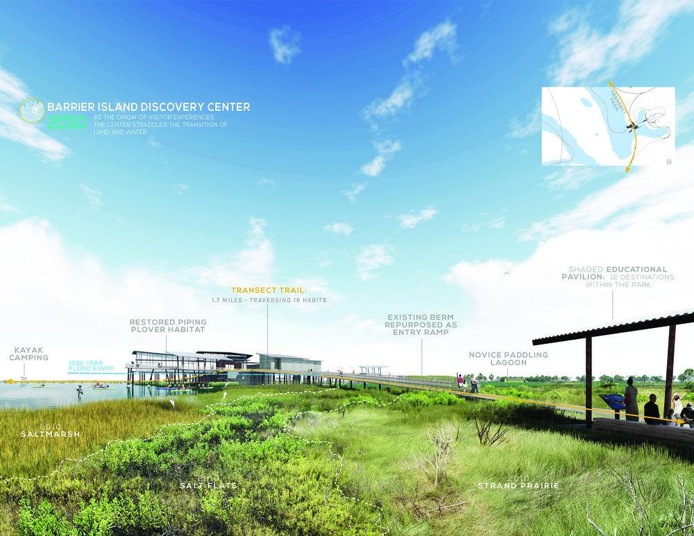 Galveston Island Master Plan