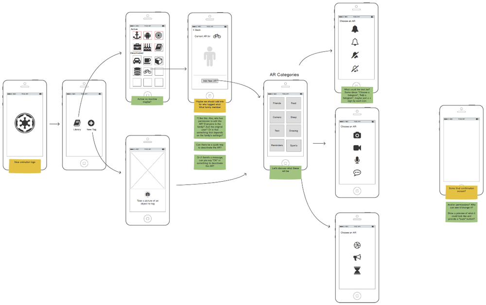 Wireframes, round 1. Can select multiple holograms