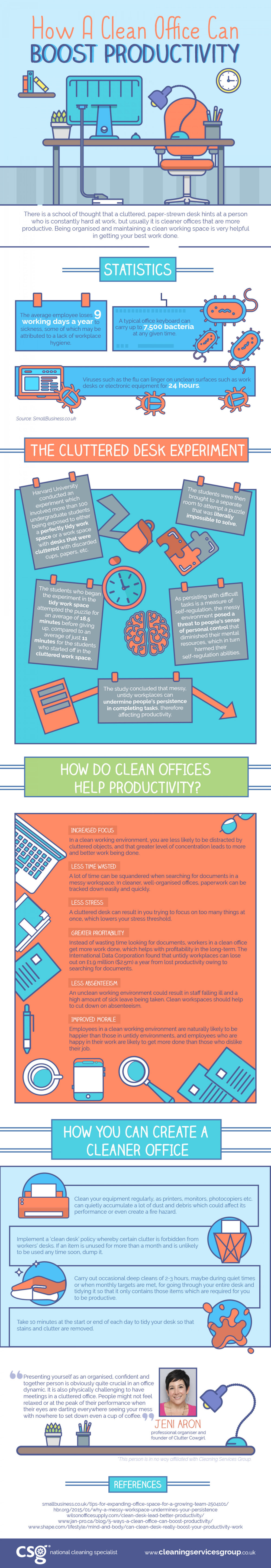 how-a-clean-office-can-boost-productivity-infographic.jpg