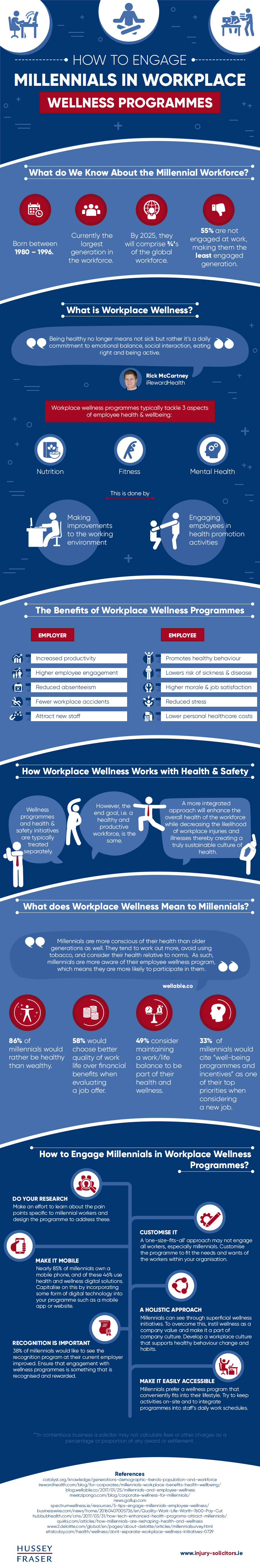 how-to-engage-millennials-in-workplace-wellness-programmes-infographic.jpg