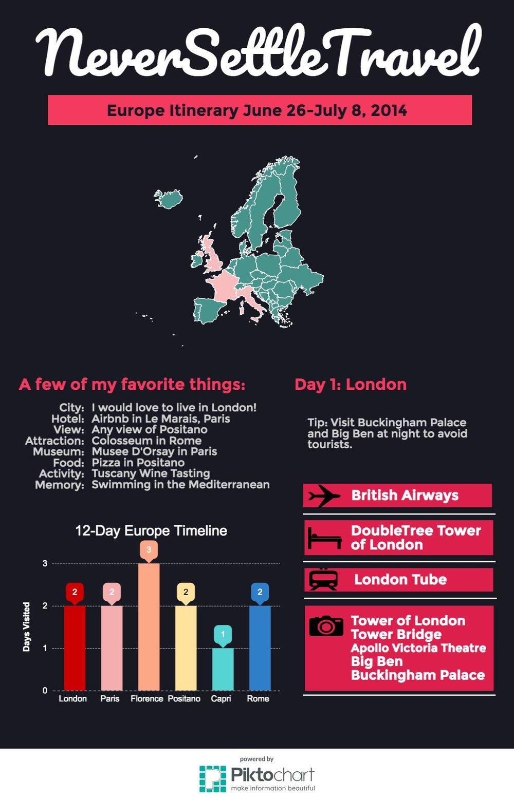 Europe_2014_Itinerary_London_Day_1.jpeg