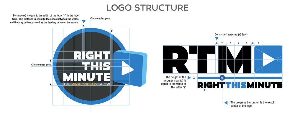 RTM_logo_structure.jpg
