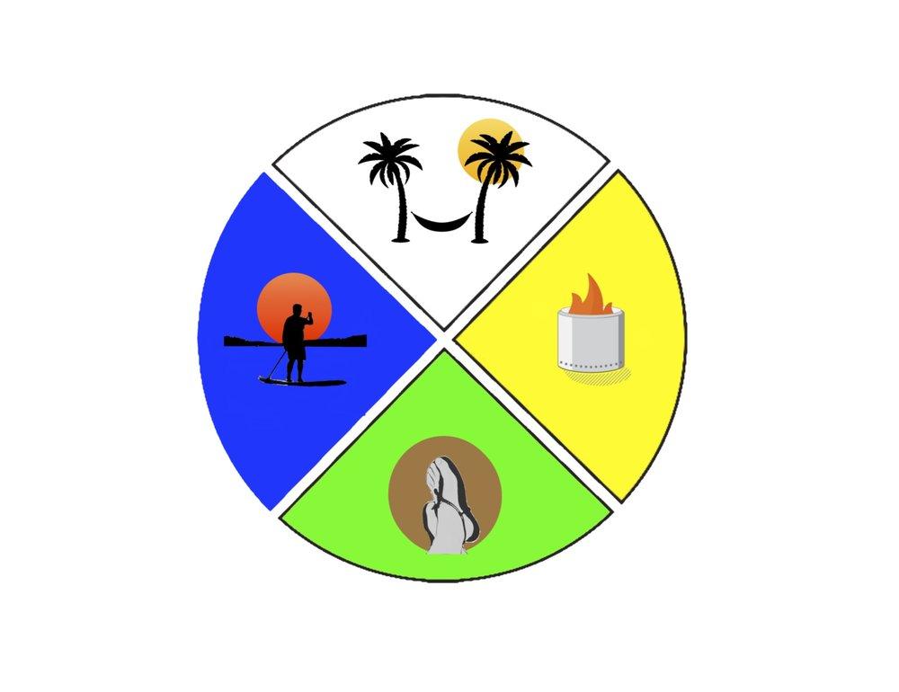 Medicine Wheel Models