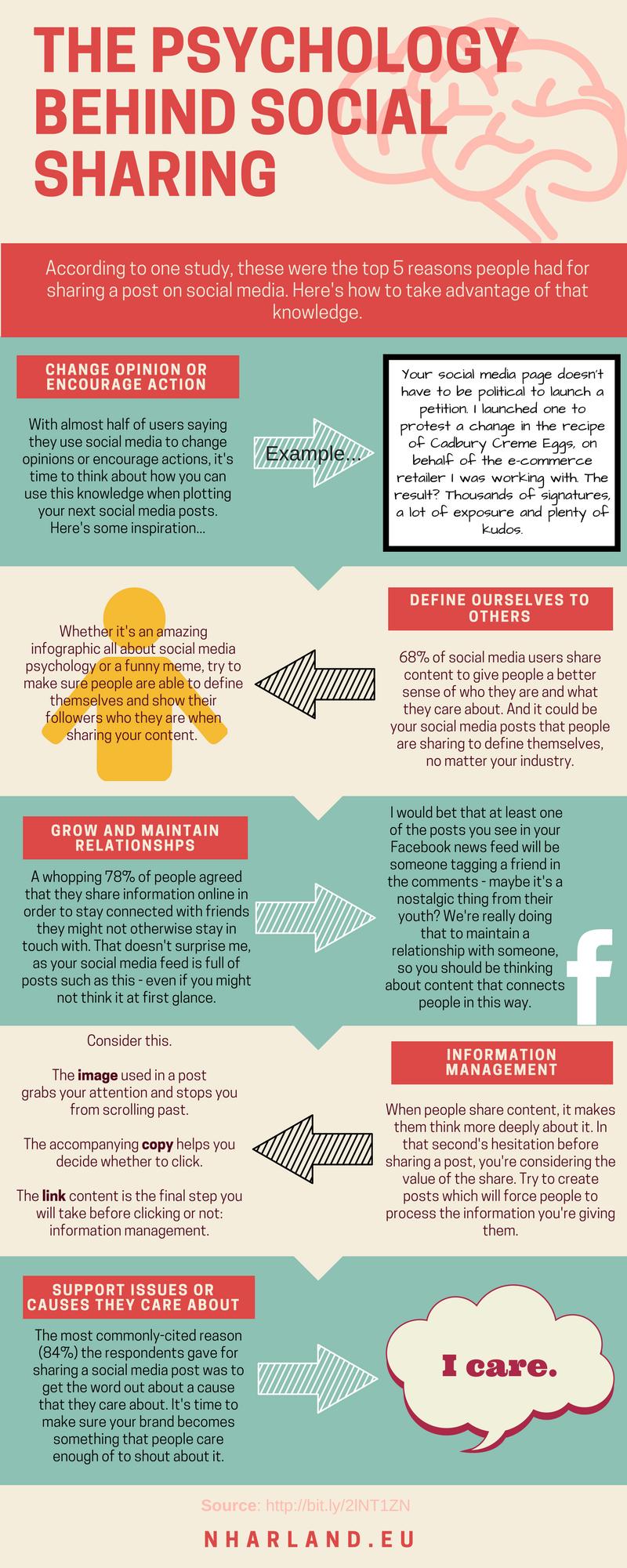 The Psychology Behind Social Sharing.png
