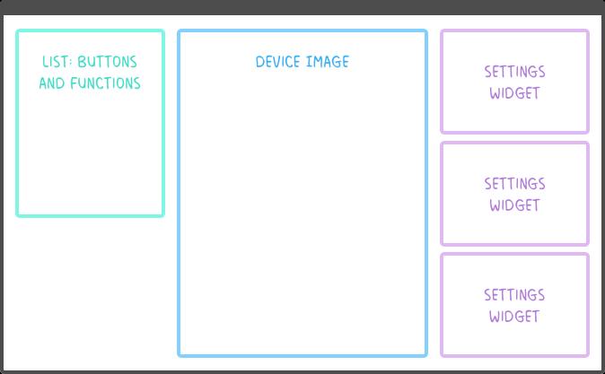 The base configuration interface framework.