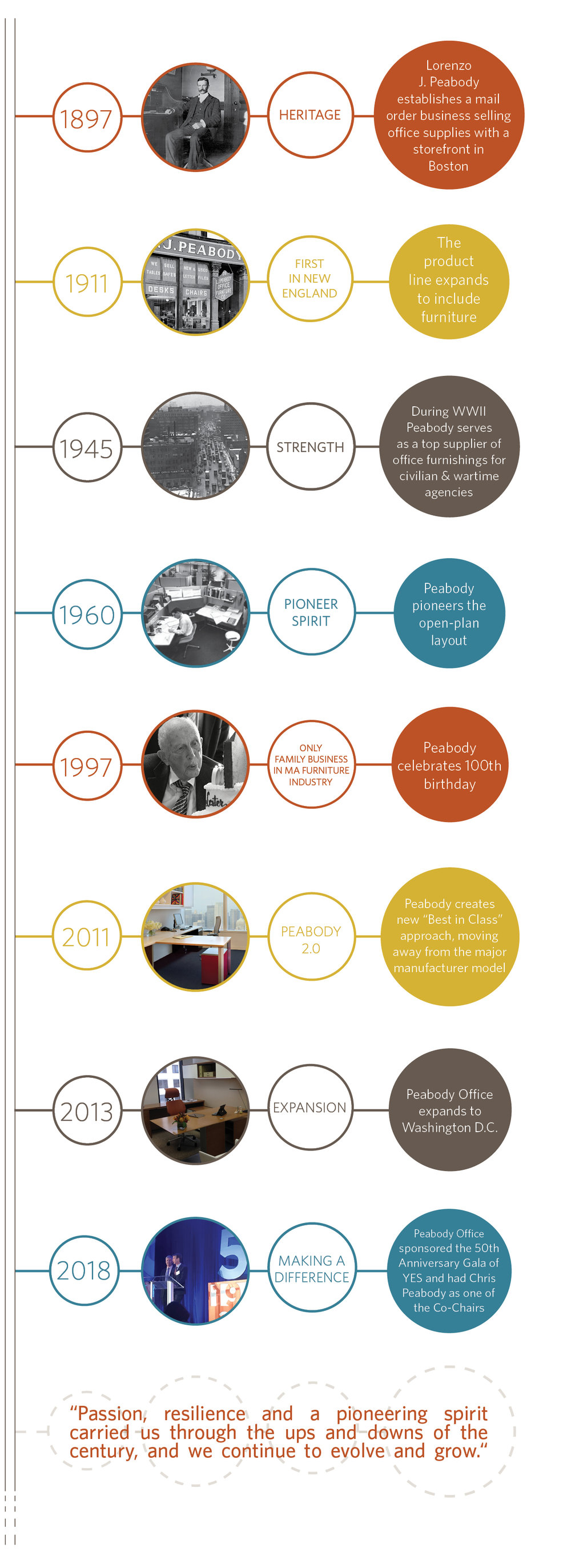Company History Page New.jpg