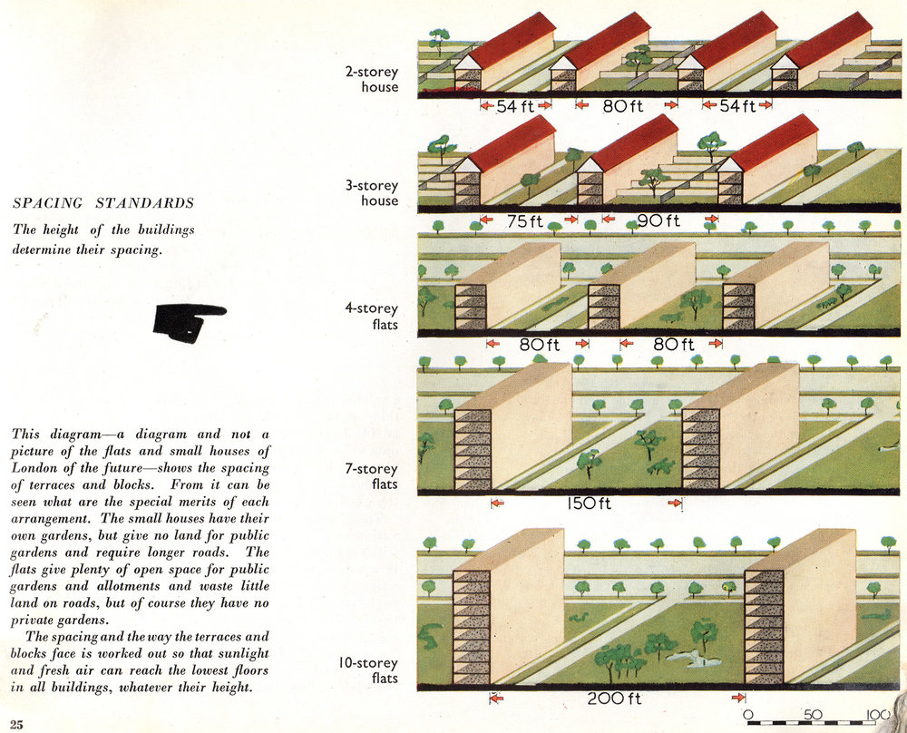 Diagrams from the County of London Plan, showing zoning proposals and land use reconfigurations[13]