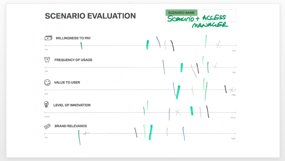 Worksheet: Scenario Evaluation