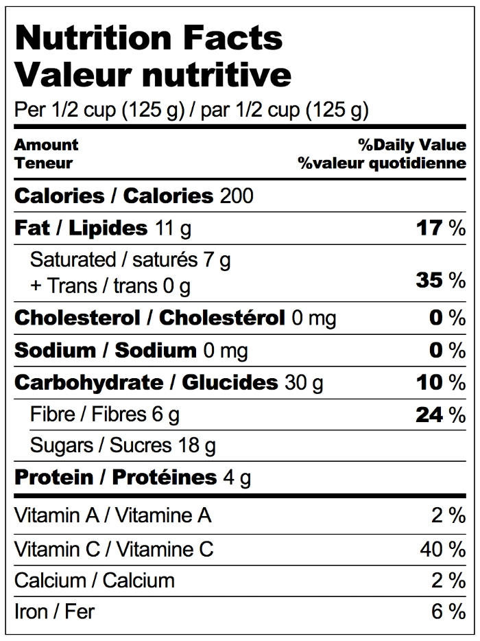 Nutrition Strawberry Card 125g.jpg
