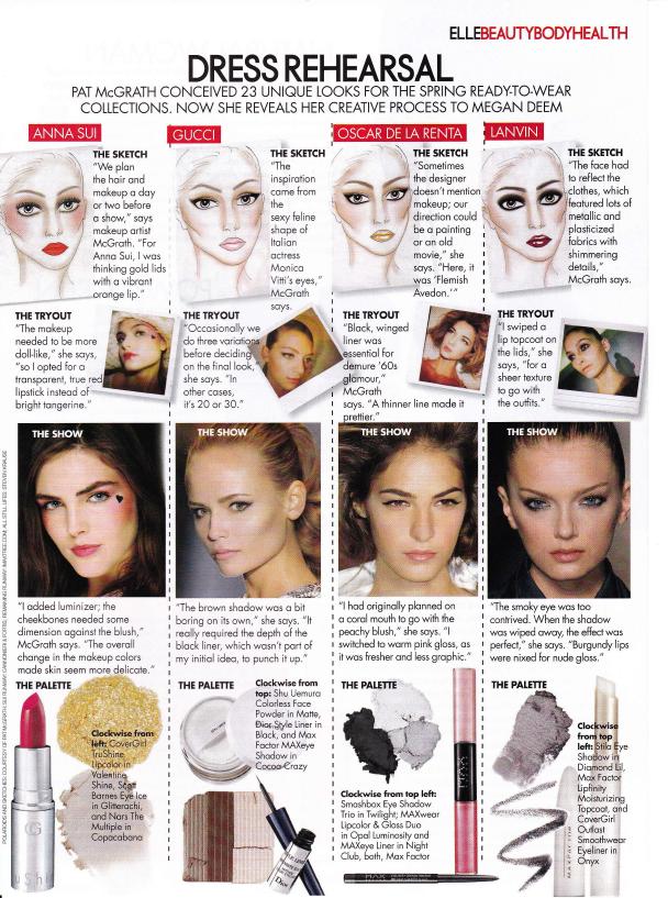 McGrath InStyle Magazine