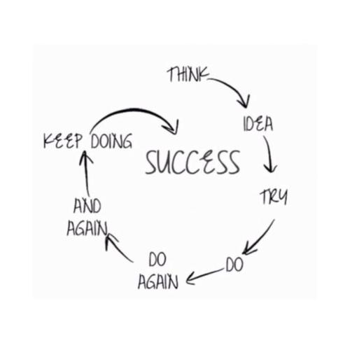 idee-doen-succes.jpg