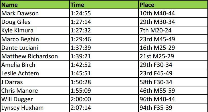 First Half Marathon 2014