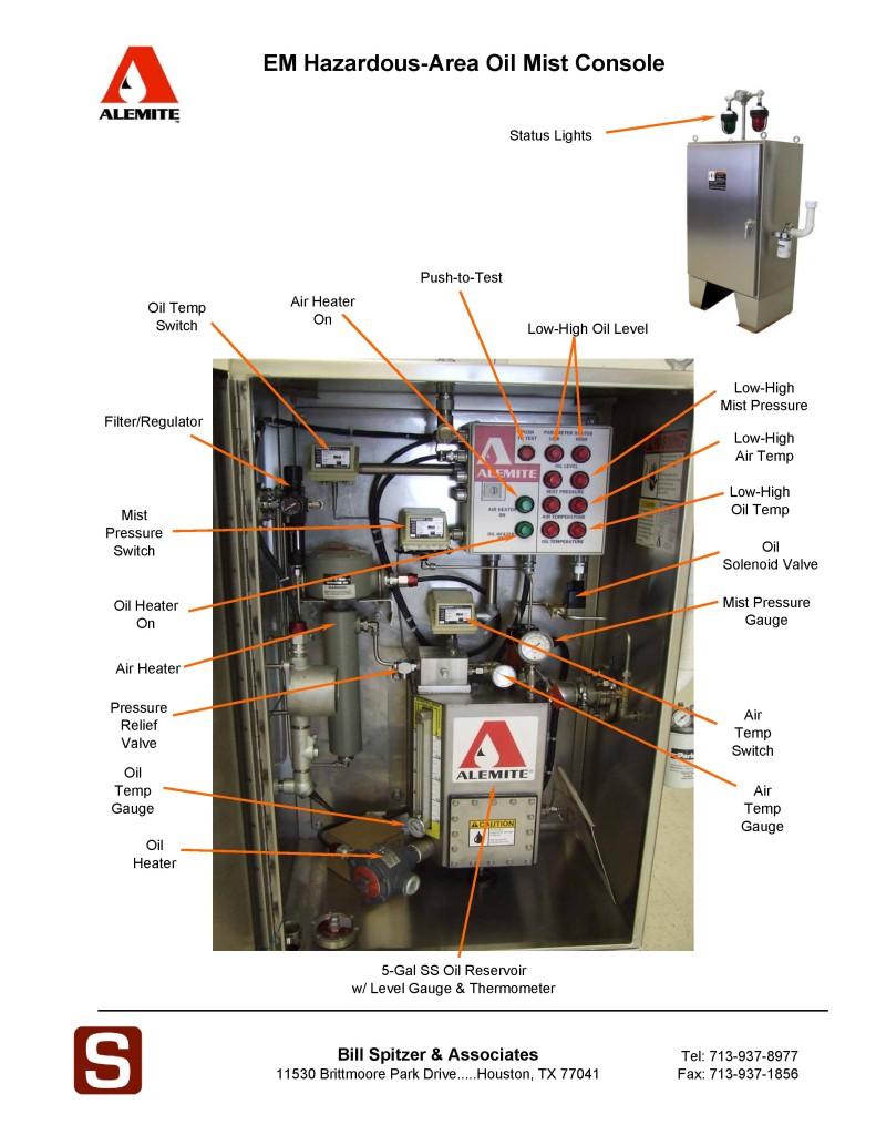 OilMistEM-791x1024.jpg