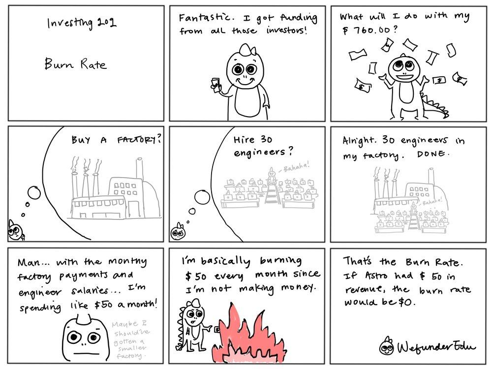 10.Burn_rate.jpg