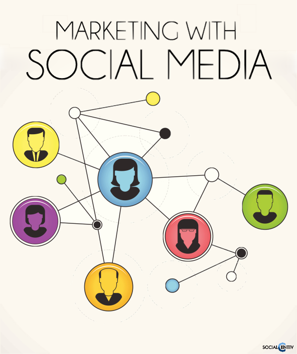 marketing-with-social-media