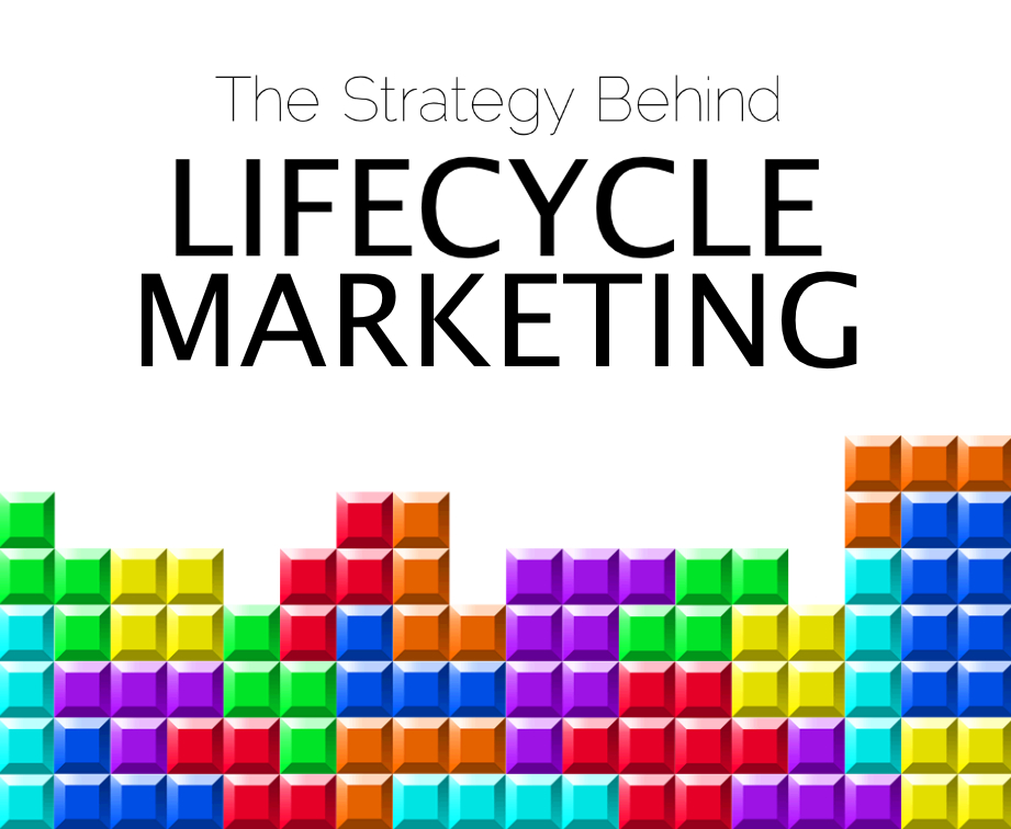 the-strategy-behind-lifecycle-marketing copy