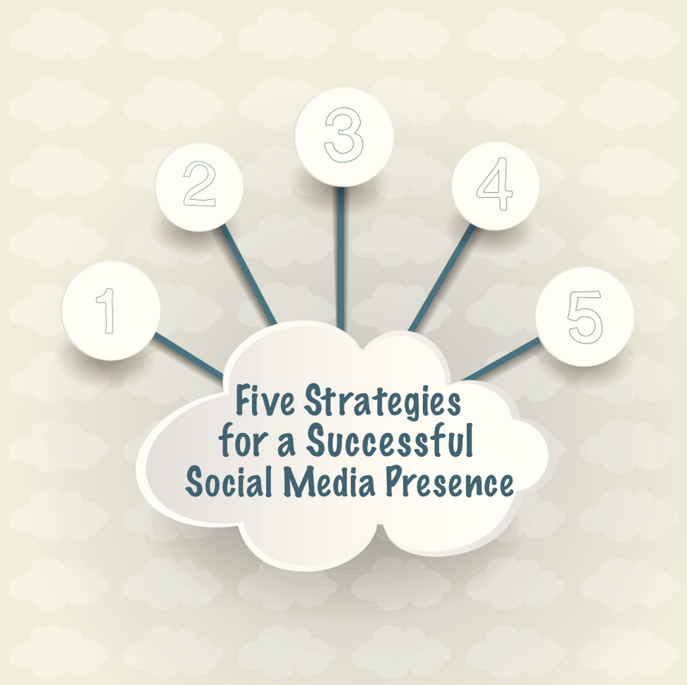 Five Strategies for a Successful Social Media Presence