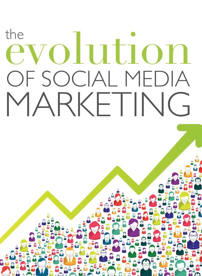 The Evolution of Social Media Marketing
