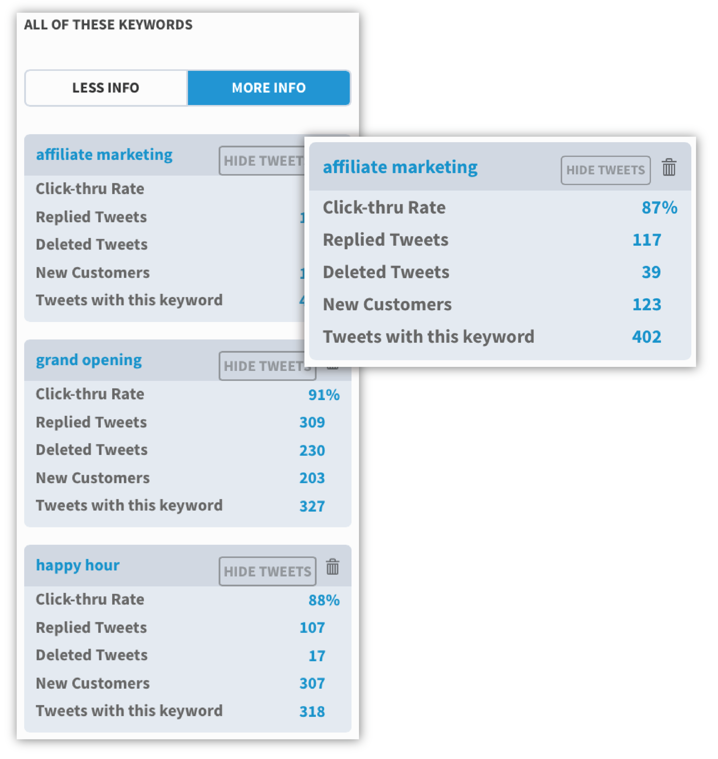 socialcentiv-keyword-analytics-01