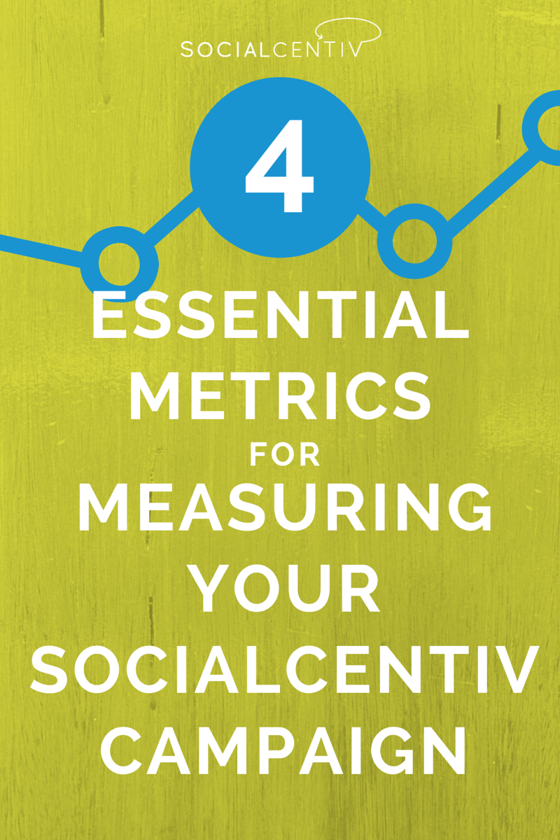 4 ESSENTIAL METRICS FOR MEASURING YOUR SOCIALCENTIV CAMPAIGN-2