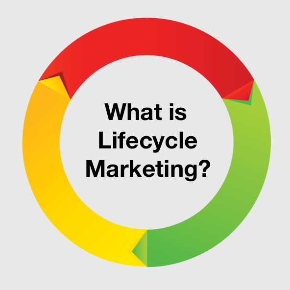 what-is-lifecycle-marketing