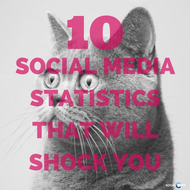 10 Social Media Statistics That Will Shock You