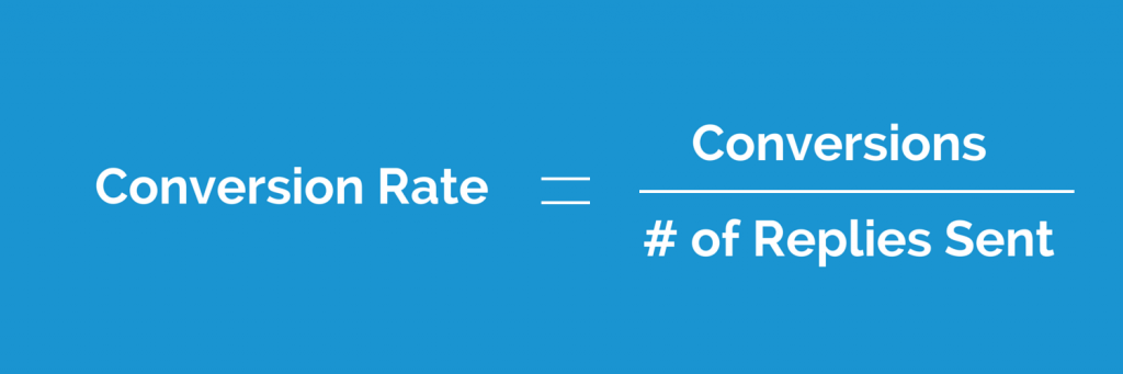 Conversion Rate-SocialCentiv