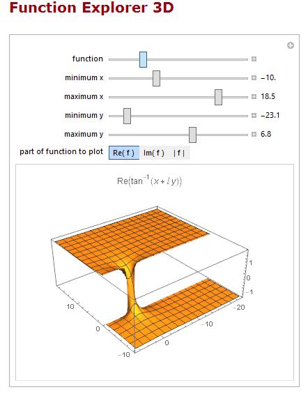Function explorer 3D