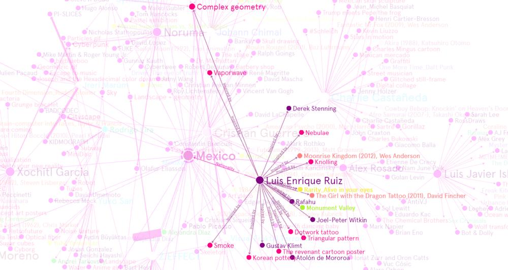 Semana 16_Luis Enrique Ruiz
