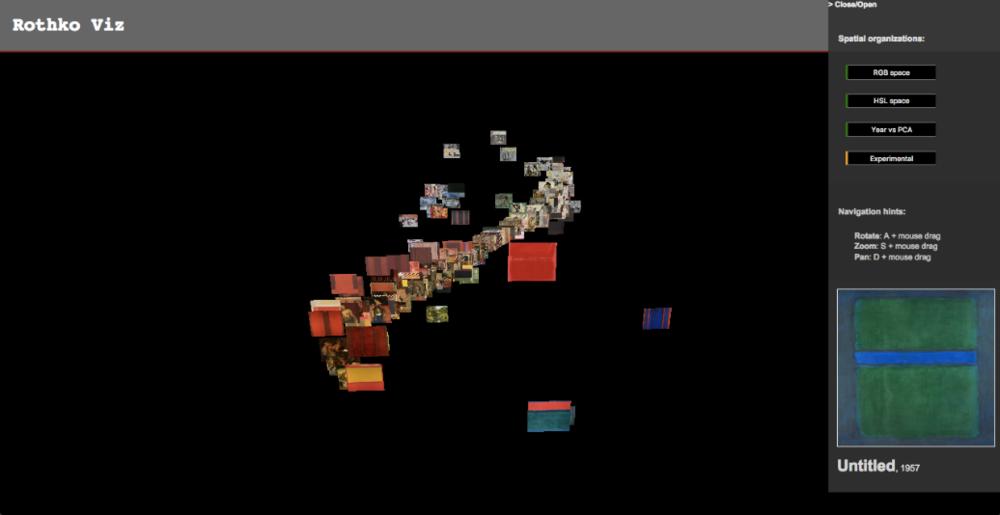 Rothko Viz, visualising 201 images of paintings by Mark Rothko (Reyes 2014)