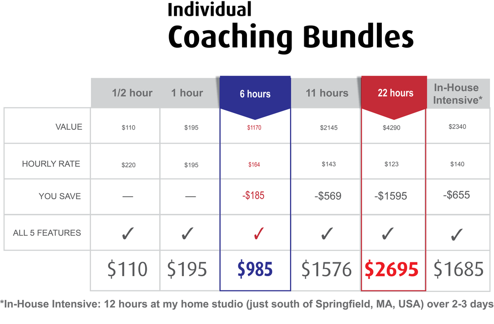 COACHING BUNDLES PRICE LIST v2.0.png