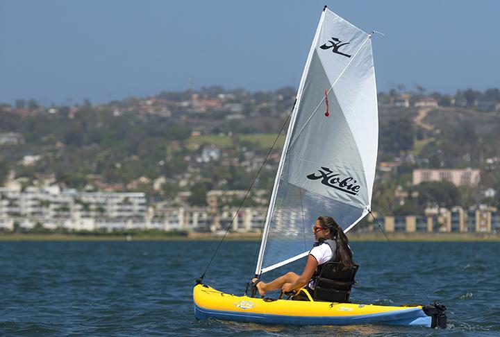 Inflatable Kayaks -
