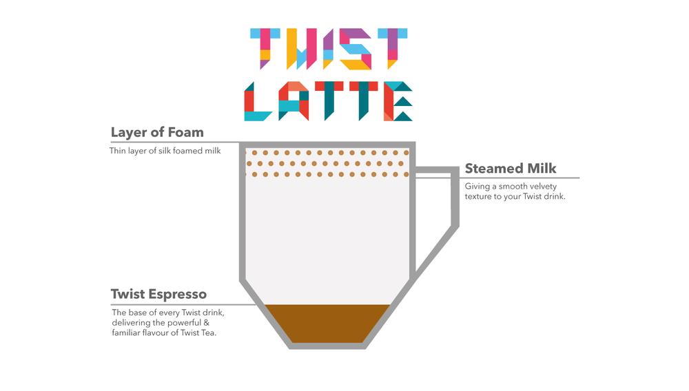 twist-latte-fiiinal.png