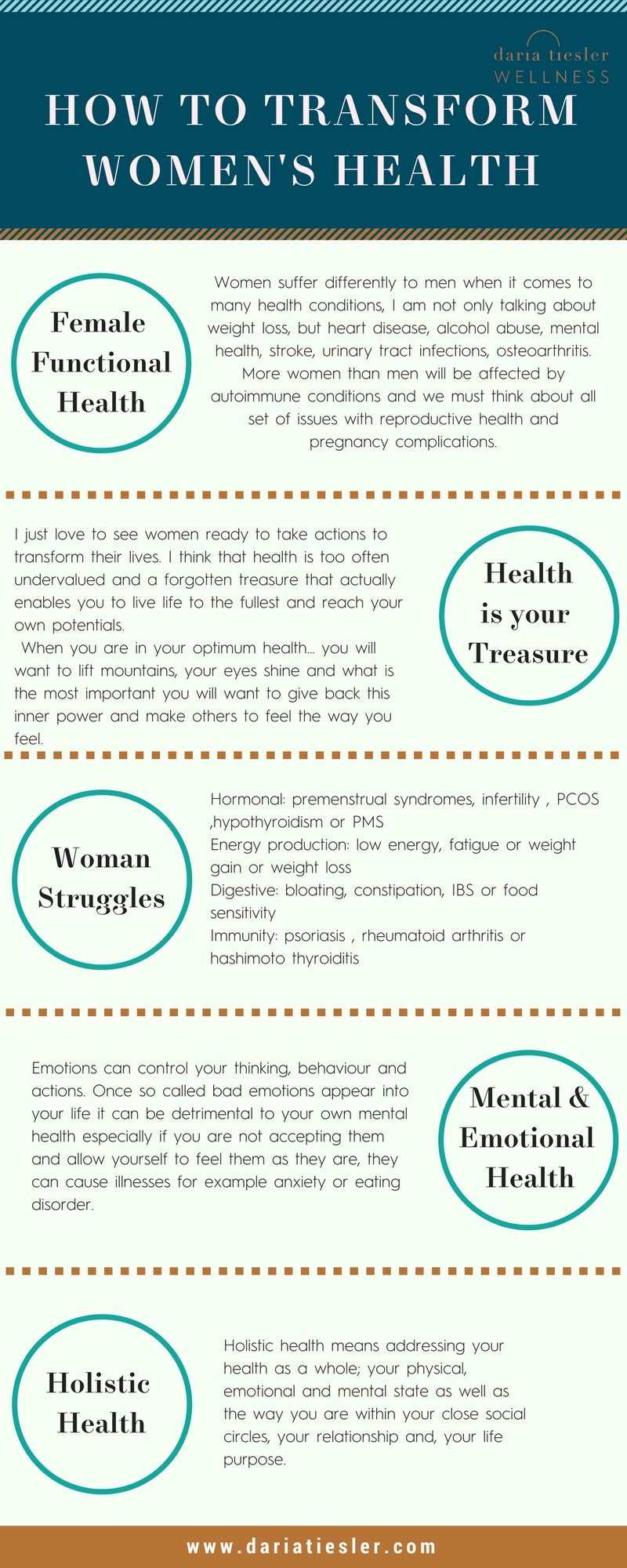 how-to-trasnform-womens-health.jpg