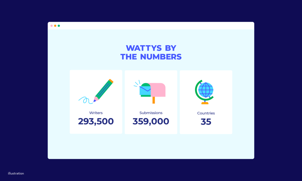 TheWattys-10.png